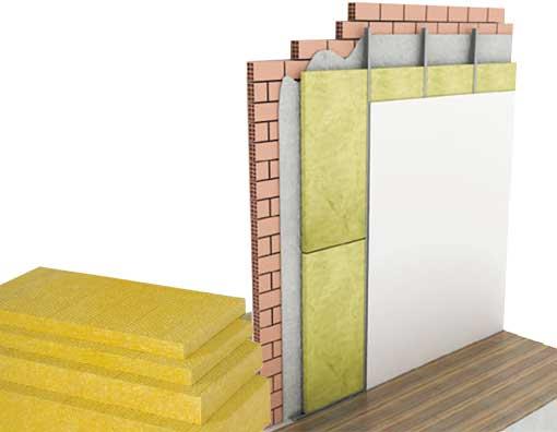 Aislamiento termico y acustico de paredes blog aislamientos diansa - Aislante acustico para paredes ...