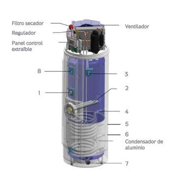 bomba de calor del sistema de produccion ACS